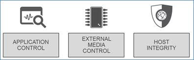 extended policy control features