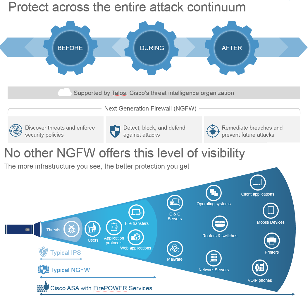 cisco next generation firewall